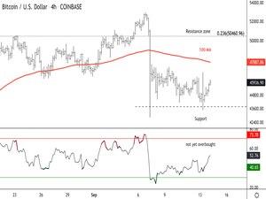 i mercati btc hanno unapp
